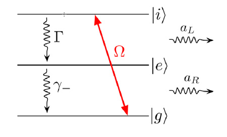 Qubit level scheme for harnessing spontaneous emission.